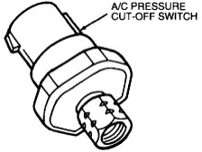 High Pressure Switch Location